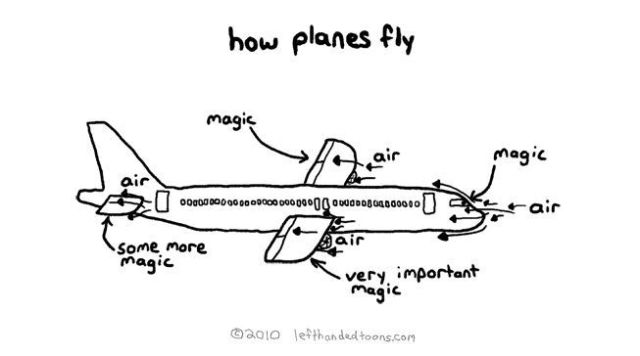 diagram showing how planes fly: magic (by lefthandedtoons)
