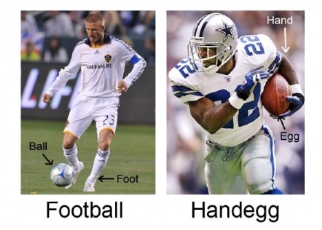 On the left, European football: the foot is applied to a ball-shaped object. On the right, American football: hands are used on an egg-shaped object.