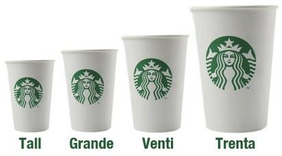 Starbucks size chart (tall, grande, venti, trenta)